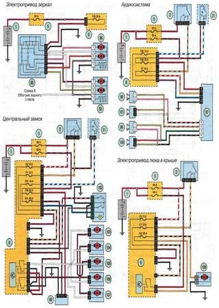 Electrical wiring diagrams for Renault Clio Campus