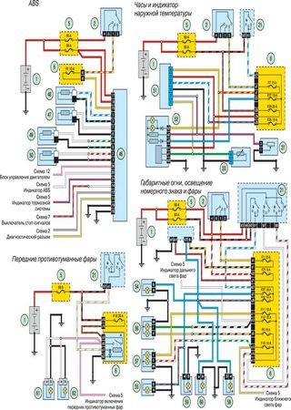 Electrical wiring diagrams for Renault Clio Style