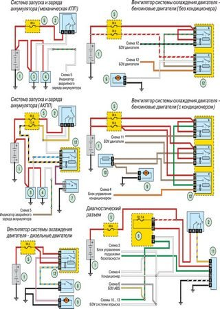 Electrical wiring diagrams for Renault Logan I