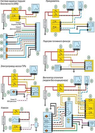 Electrical wiring diagrams for Dacia Logan I