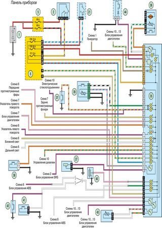 Electrical wiring diagrams for Mahindra Verito