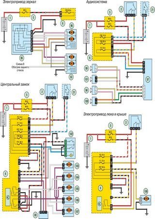 Electrical wiring diagrams for Renault Tondar Pick-Up