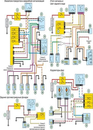 Electrical wiring diagrams for Renault Tondar 90