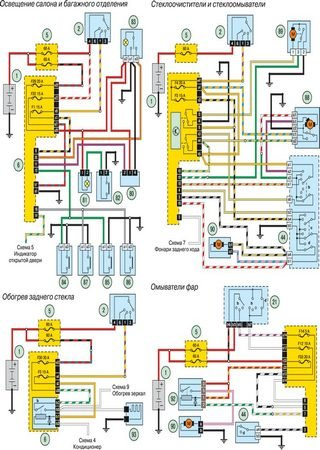 Electrical wiring diagrams for Renault Tondar 90+