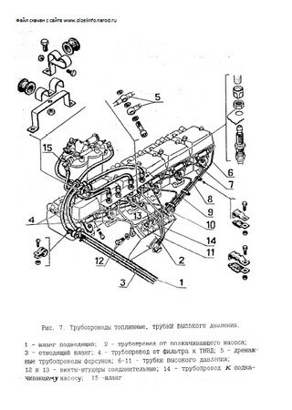 Service and repair manual for injection pumps GAZ-3306, GAZ-3309 and GAZ-4301