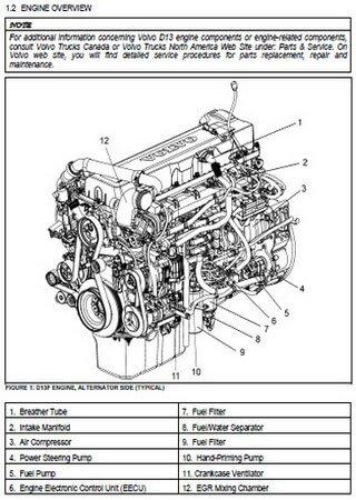 Руководство по обслуживанию двигателей Volvo D13, Detroit Diesel Series 60