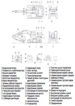 Руководство по эксплуатации и обслуживанию экскаватора Hyundai R450LC-7