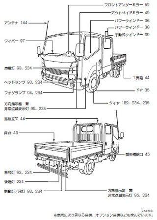 Руководство по эксплуатации грузовика Nissan Atlas F24