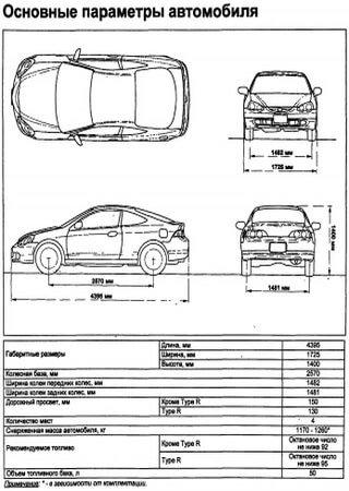 Instrukcja obsługi i naprawy Acura RSX i Honda Integra