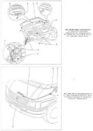 Руководство по обслуживанию и ремонту Volkswagen Transporter LT II (1996-2003)