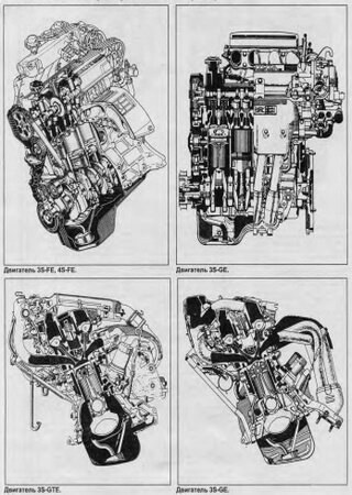Repair manual for engines Toyota 3S-FE, 3S-GE, 3S-GTE, 4S-Fi, 4S-FE and 5S-FE