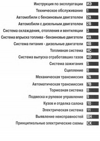 Instrukcja obsługi i naprawy Citroen C5 i Citroen C5 Break (2000-2004)