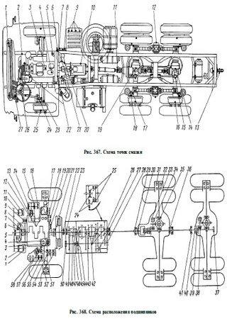 Instrukcja obsługi i naprawy KamAZ