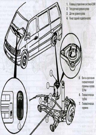 Service and repair manual for Mercedes Vito CDI