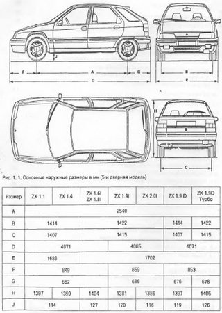 Operation and maintenance manual for Citroen ZX